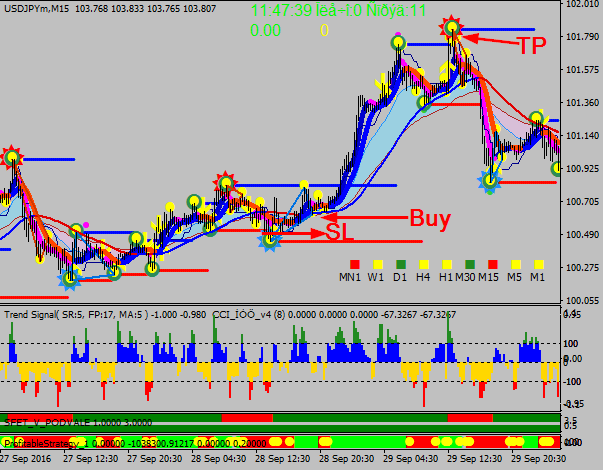 Profitable trend forex trading system free download