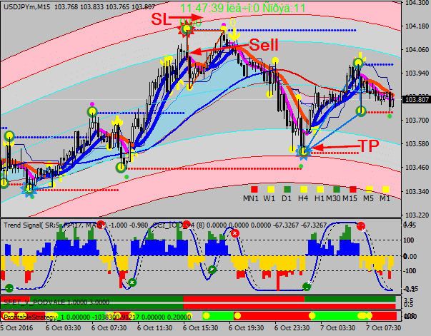 Download free mt4 trading system