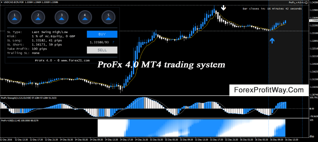 Forex 4 download