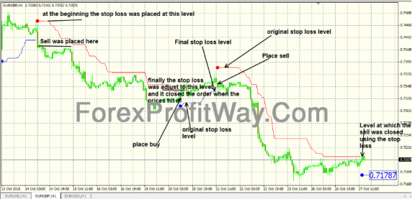 Download VoltyChannel Stop Forex Indicator Mt4