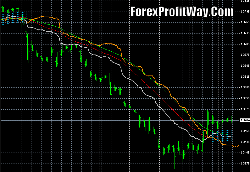 currency exchange Download Cronex Taichi Forex Indicator Mt4