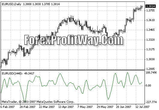 Download Complex Pairs Forex Indicator For Mt4