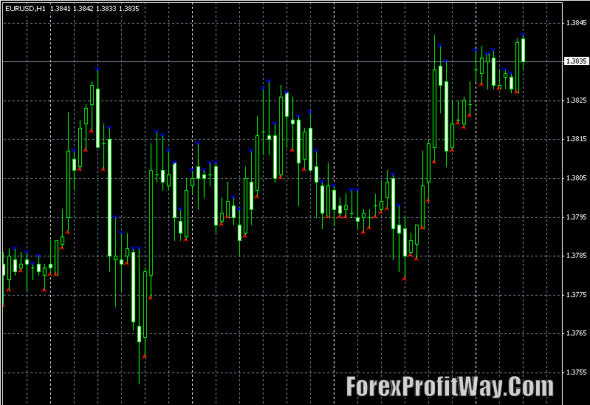 Download First Strike Forex Indicator Binary Options Strategy For Mt4