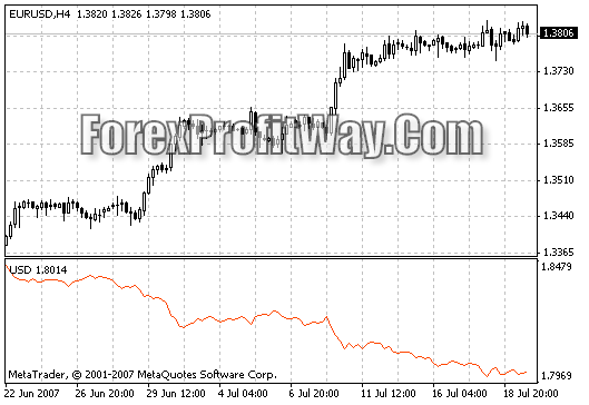 Download MIndex Forex Indicator For Mt4