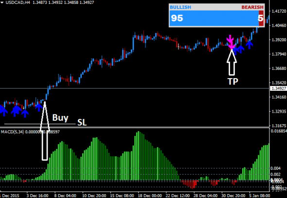 Download NK Ichimoku Forex Trading System For Mt4