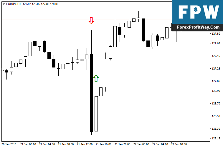 Download Stream Forex Indicator For Mt4