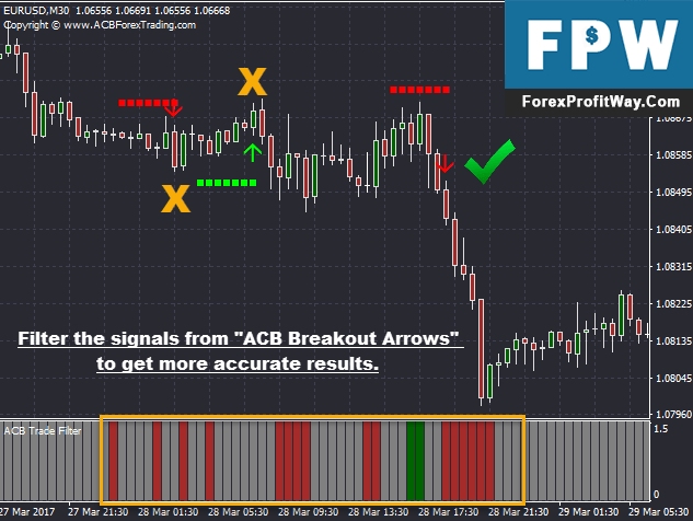 Unique forex indicator download