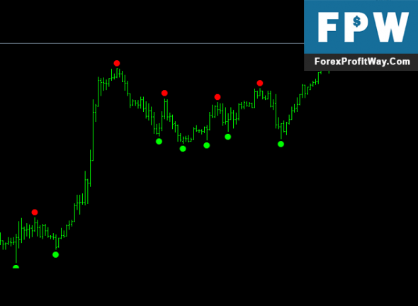Download High Low Arrow Indi Forex Indicator For Mt4