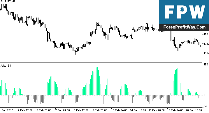 Forex time mt5 download