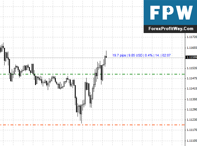 Forex pips optimizer download