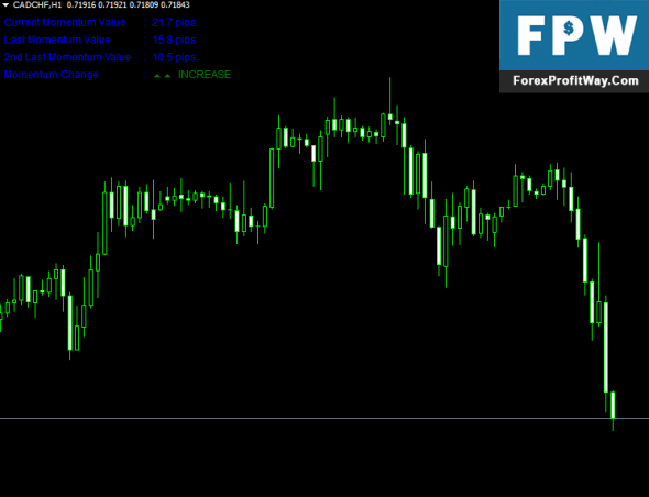 download Archives - Page 80 of 166 - ForexProfitWay l The best way