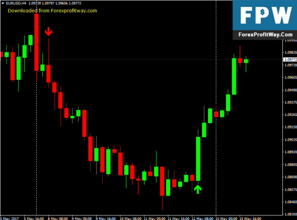 Download Gann Signal Forex Indicator For Mt4