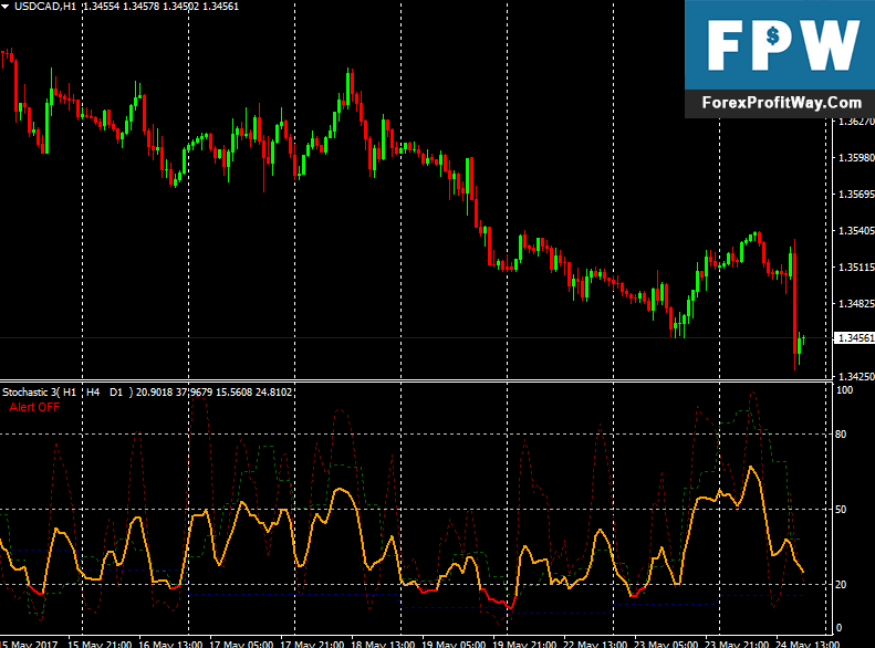 Download Stochastic V2 Forex Indicator For Mt4