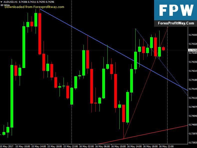 Download Trend Lines 2 Forex Indicator For Mt4 l Forex Mt4 Indicators