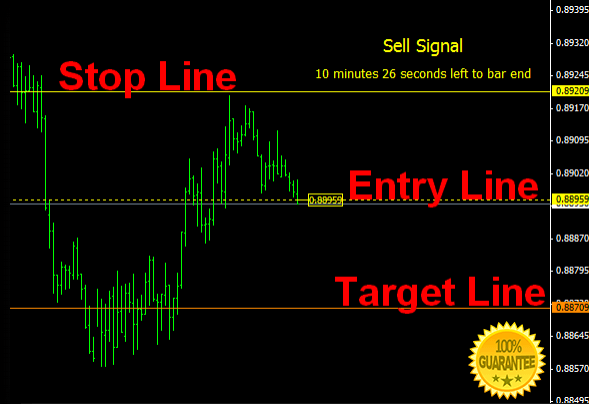 Forex profit boost system indicator download