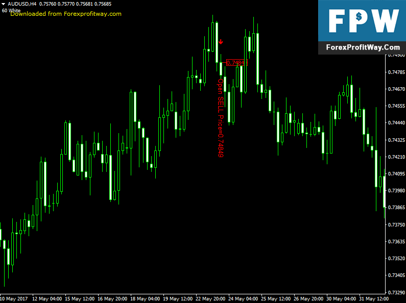 Download Candle Sticks Signals Forex Indicator For Mt4