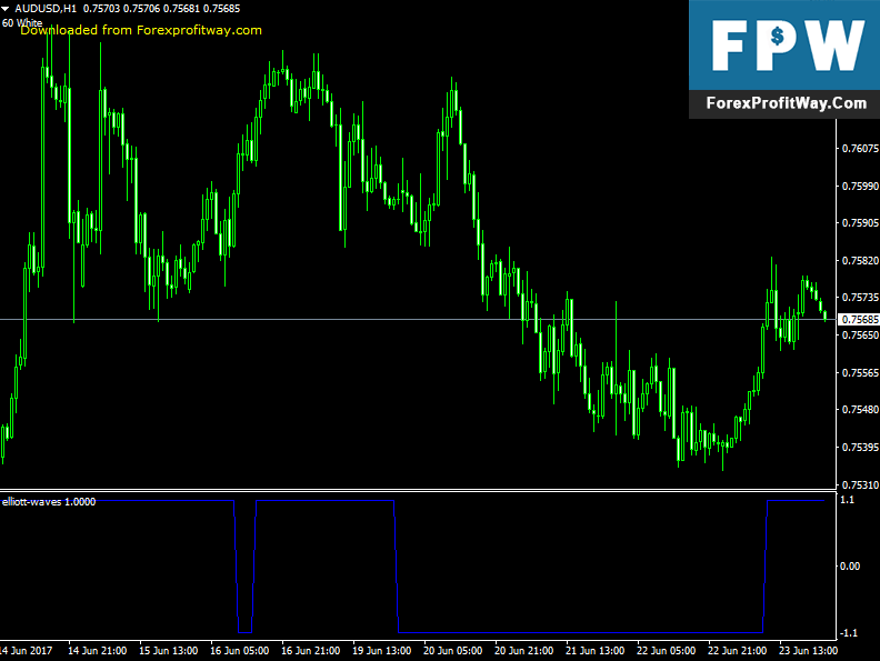Forex indicator pro free download