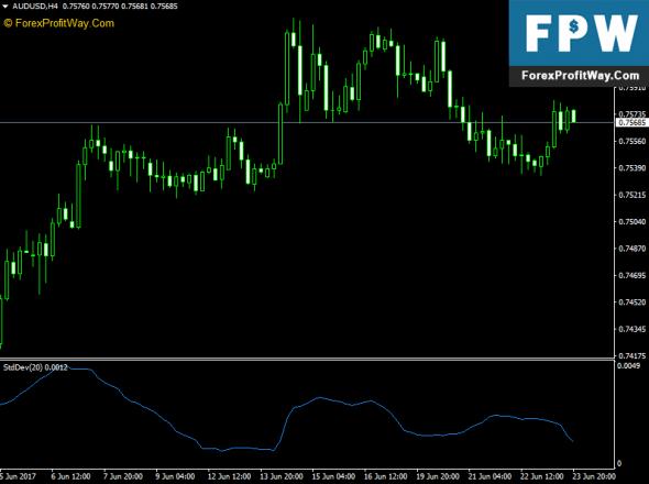Download Standard Deviation Forex Indicator For Mt4