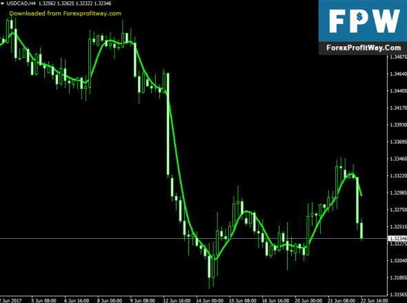 Download Super Smoother Forex Indicator For Mt4