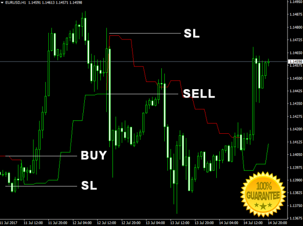 Paid forex signals