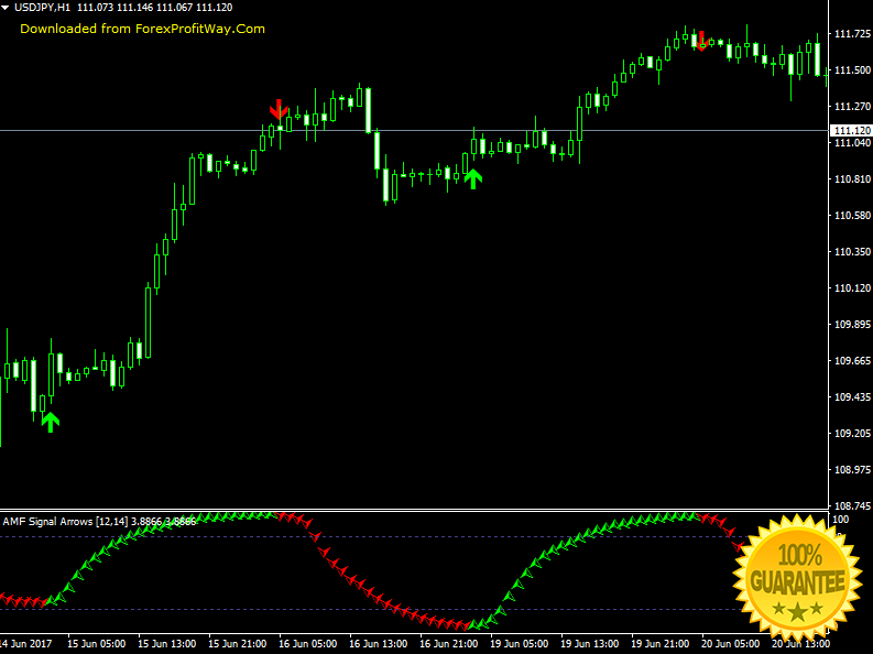 Download AMF Signal Arrows Forex Indicator For Mt4 – ForexProfitWay l The best way to download ...