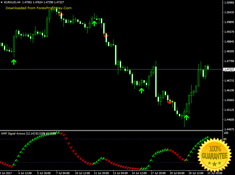Download AMF Signal Arrows Forex