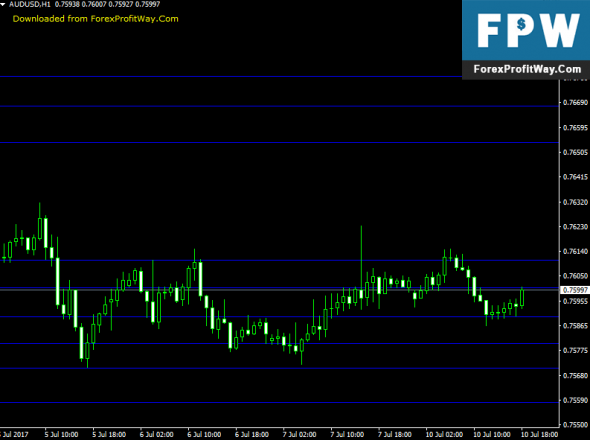 Download Lead Levels Forex Indicator For Mt4