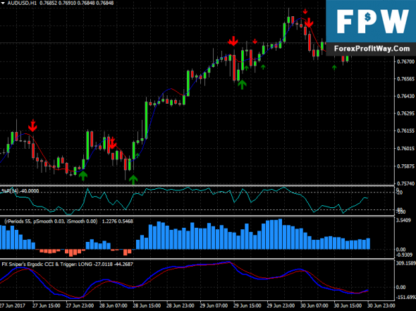 Download Power Fx Smooth Forex Trading System Strategy For Mt4