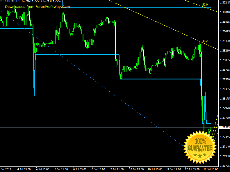 Download Standard G5 Trade Channel Forex Indicator For Mt4