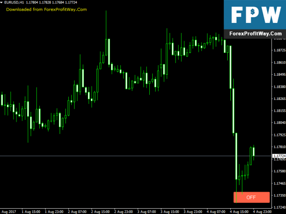 Download Automatically Bring Charts 1 By 1 To The Top Indicator