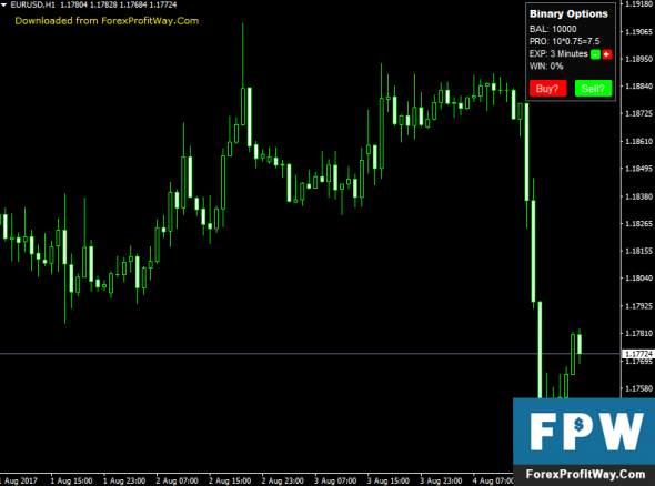 Download Binary Options Simulated Trading Forex Indicator for MT4