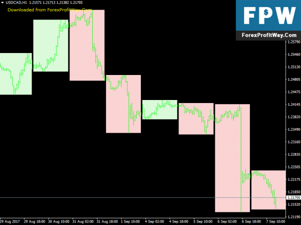 Download 4X TimeBox Forex Indicator For Mt4
