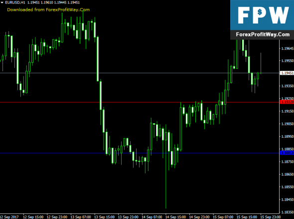 Download Daily Support & Resistance Special Forex Indicator For Mt4