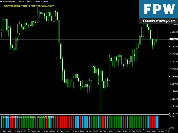 Forex king indicator free download