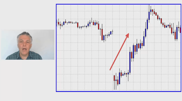 How to trade forex like banks