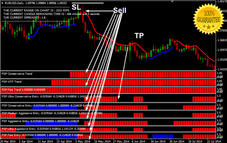 Download Forex Secret Protocol Version 2 Forex Trading System For Mt4