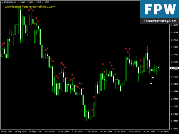 Download R2 Arrows V1 Free Forex Indicator For Mt4