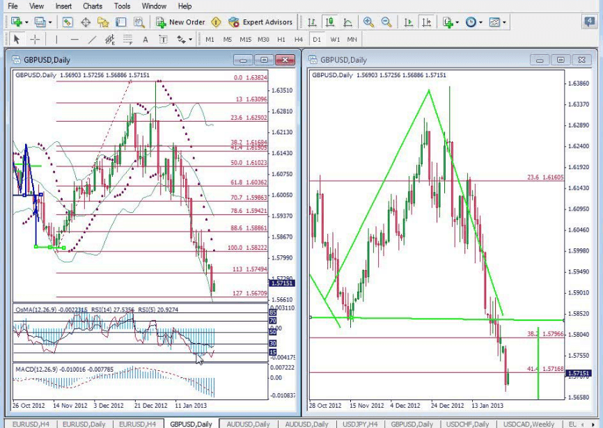 Forex bank trading course download