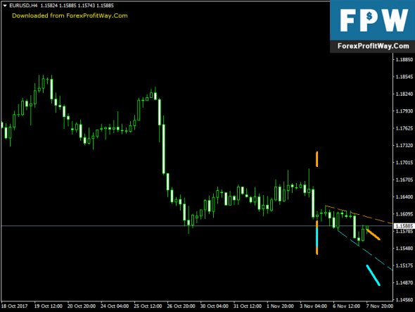 Download Signallength Free Forex Indicator For Mt4