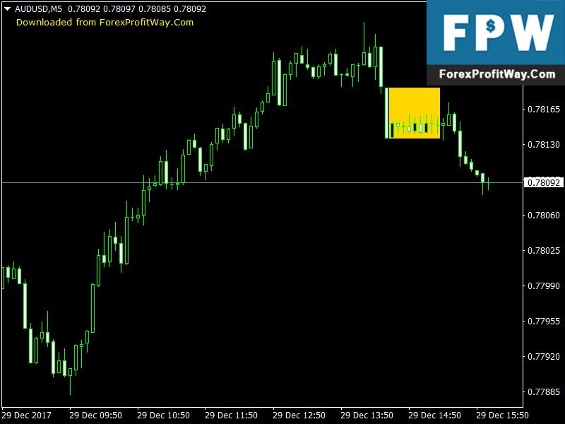 Forex metatrader 4 master mt4 like a pro forex trader