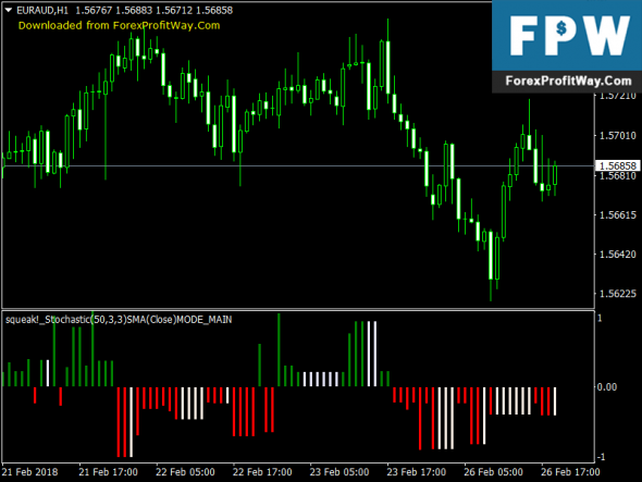 Download Squeak Stochastic Free Forex Indicator Mt4