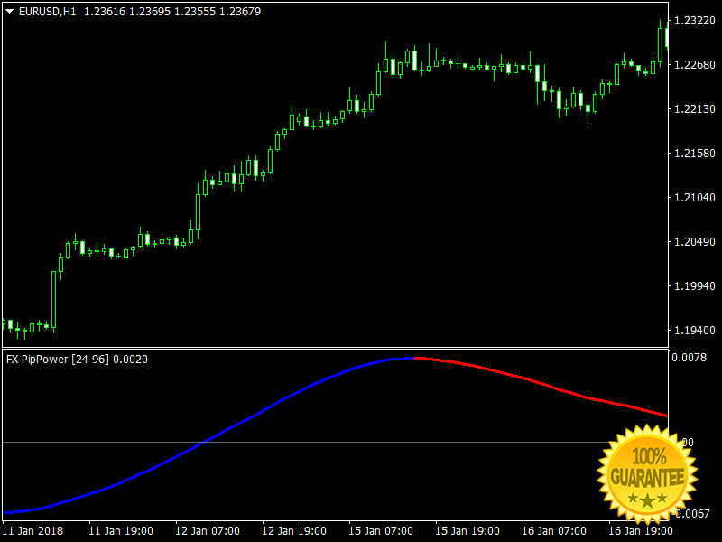 Power up forex