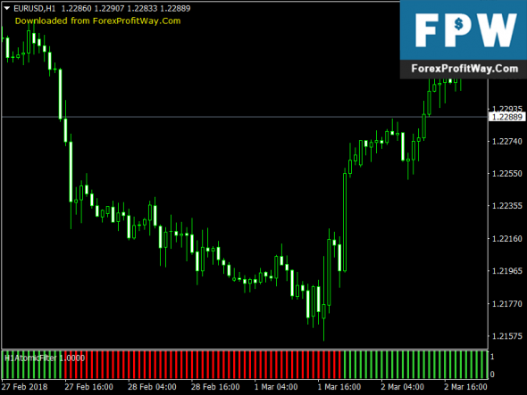 Download Atomic Filter Forex Indicator For Mt4