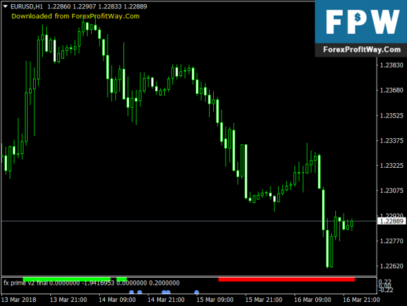 Download FXprime V2 Final Forex Indicator For Mt4