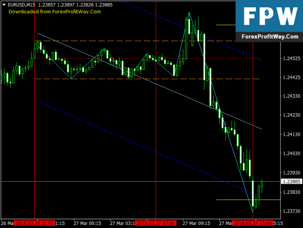 Download Intraday Free Forex Mt4 Indicator