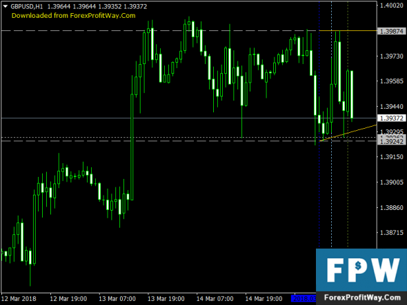 Download MaksiGen Range Move Free Forex Indicator Mt4