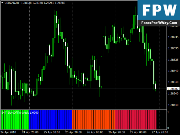 Download S4T Days Of The Week Forex Indicator For Mt4