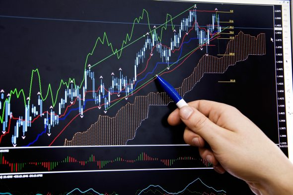 The Advanced Guide to Metatrader 4 Indicators