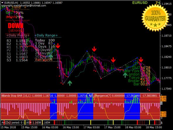 Star forex trading system
