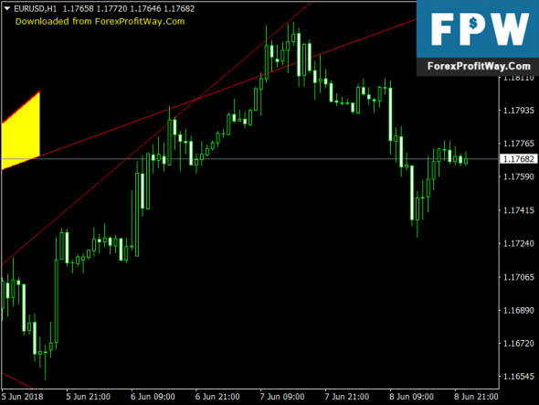 Download Wolf Waves Scanner Free Forex Indicator For Mt4
